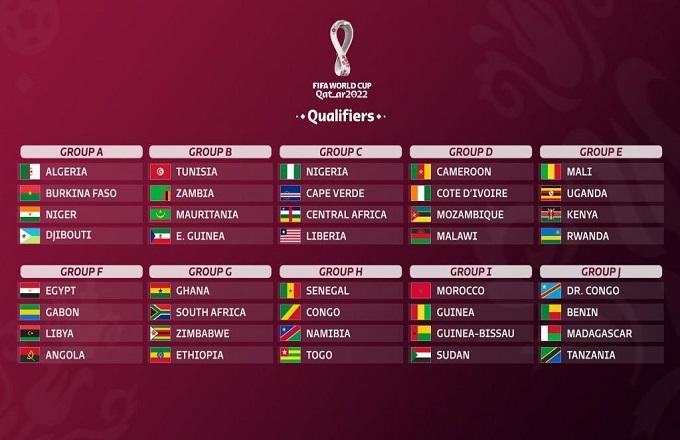 Qualifications Coupe du monde 2022 : Voici la composition des dix groupes pour le second tour des qualifications africaines de A à J